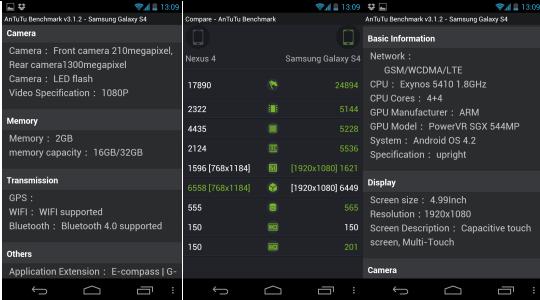 Avem primele specificații detliate pentru Samsung Galaxy S IV