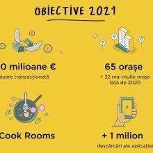 Obiective_2021