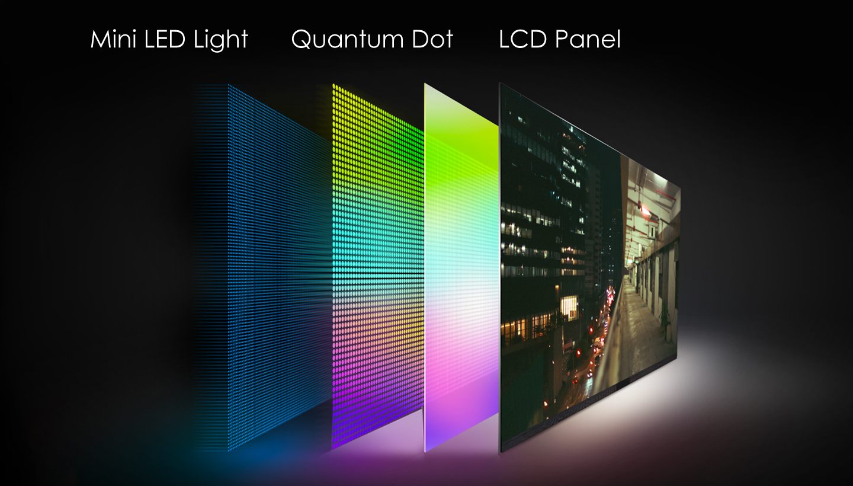 Samsung Quantul Mini LED